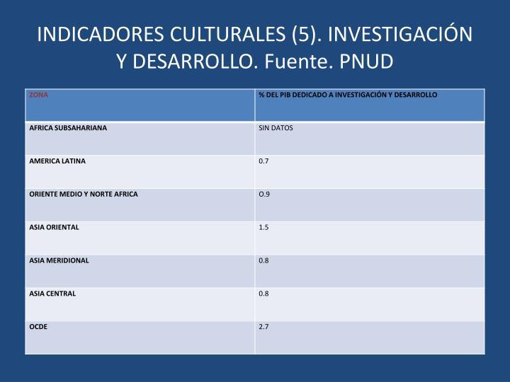 INDICADORES CULTURALES (5). INVESTIGACIÓN Y DESARROLLO. Fuente. PNUD