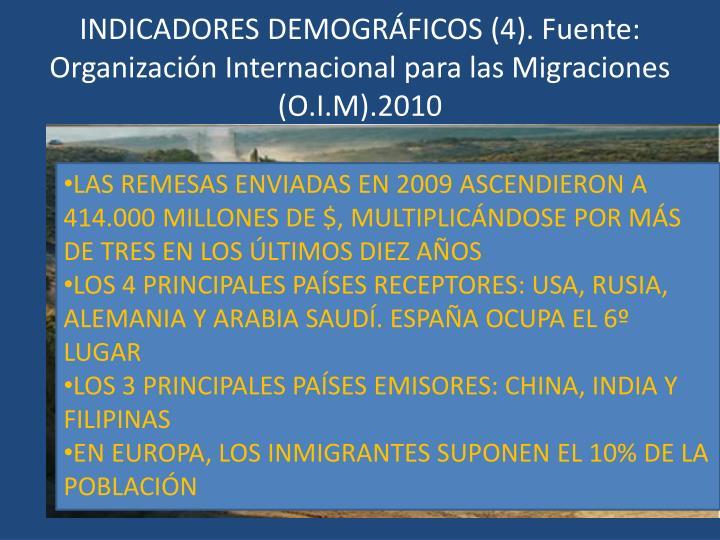 INDICADORES DEMOGRÁFICOS (4). Fuente: Organización Internacional para las Migraciones (O.I.M).2010