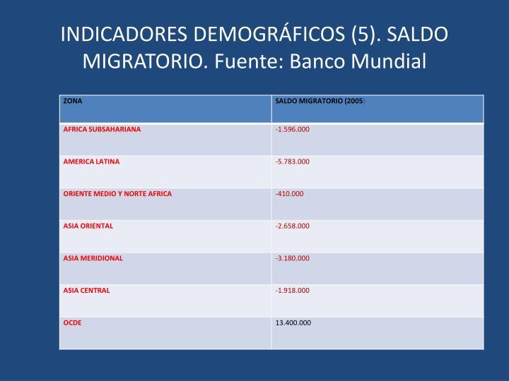 INDICADORES DEMOGRÁFICOS (5). SALDO MIGRATORIO. Fuente: Banco Mundial