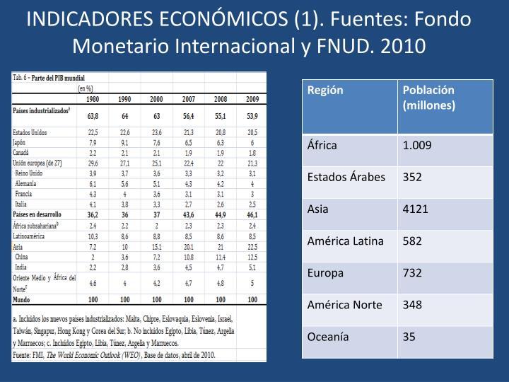 INDICADORES ECONÓMICOS (1). Fuentes: Fondo Monetario Internacional y FNUD. 2010