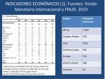 indicadores econ micos 1 fuentes fondo monetario internacional y fnud 2010