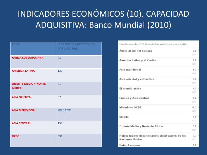 INDICADORES ECONÓMICOS (10). CAPACIDAD ADQUISITIVA: Banco Mundial (2010)