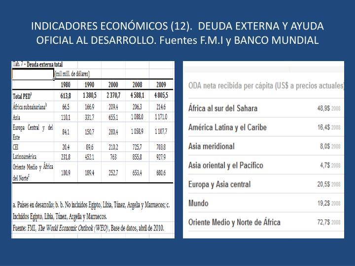 INDICADORES ECONÓMICOS (12).  DEUDA EXTERNA Y AYUDA OFICIAL AL DESARROLLO. Fuentes F.M.I y BANCO MUNDIAL