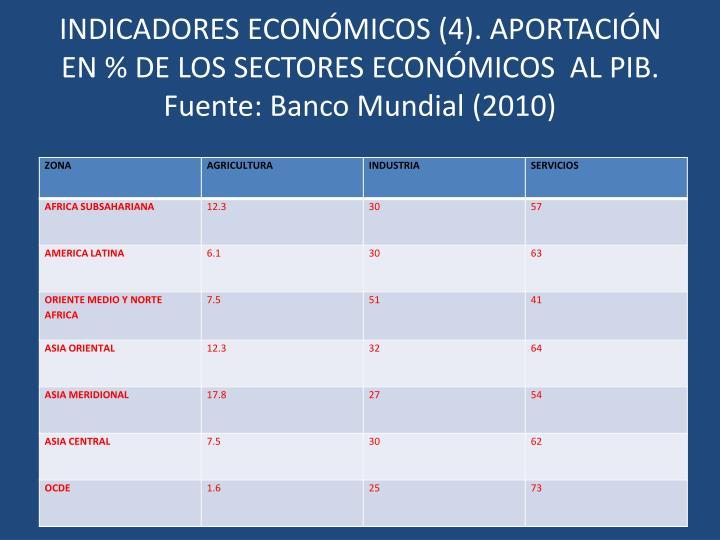 INDICADORES ECONÓMICOS (4). APORTACIÓN EN % DE LOS SECTORES ECONÓMICOS  AL PIB. Fuente: Banco Mundial (2010)