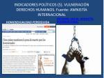 indicadores pol ticos 5 vulneraci n derechos humanos fuente amnist a internacional