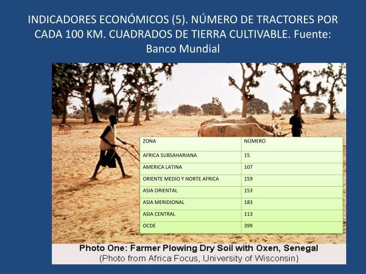 INDICADORES ECONÓMICOS (5). NÚMERO DE TRACTORES POR CADA 100 KM. CUADRADOS DE TIERRA CULTIVABLE. Fuente: Banco Mundial