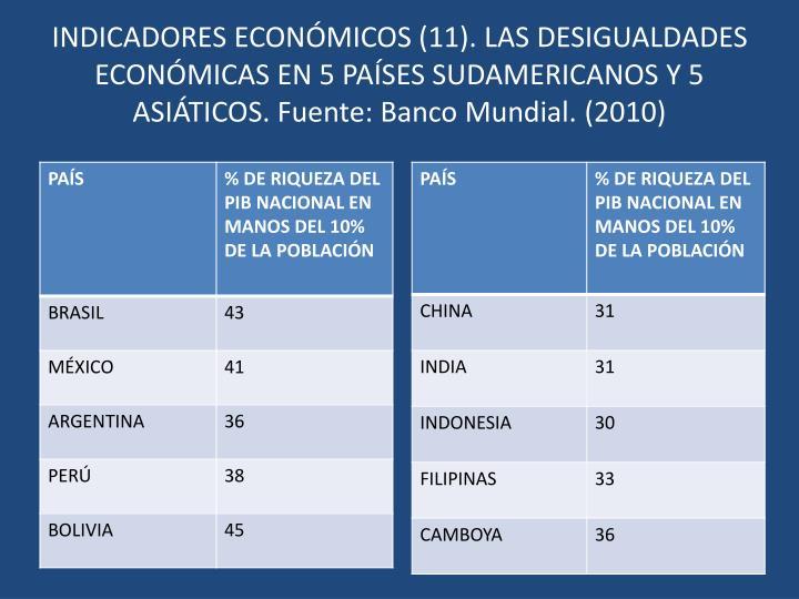 INDICADORES ECONÓMICOS (11). LAS DESIGUALDADES ECONÓMICAS EN 5 PAÍSES SUDAMERICANOS Y 5 ASIÁTICOS. Fuente: Banco Mundial. (2010)