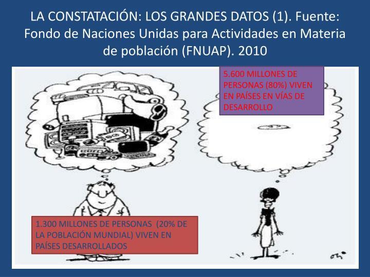 LA CONSTATACIÓN: LOS GRANDES DATOS (1). Fuente: Fondo de Naciones Unidas para Actividades en Materia de población (FNUAP). 2010