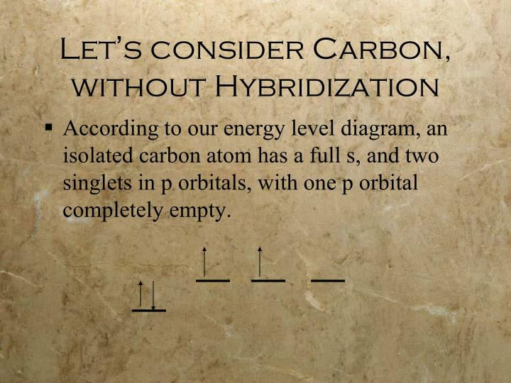 Let s consider carbon without hybridization