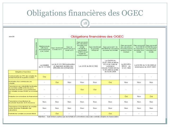Obligations financières des OGEC
