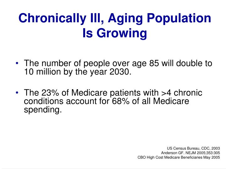 Chronically Ill, Aging Population
