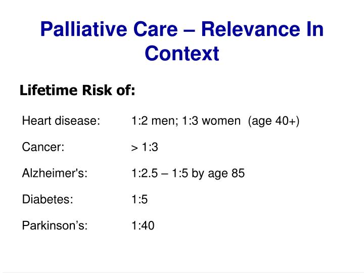 Palliative Care – Relevance In Context
