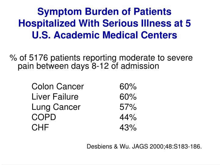 Symptom Burden of Patients Hospitalized With Serious Illness at 5 U.S. Academic Medical Centers