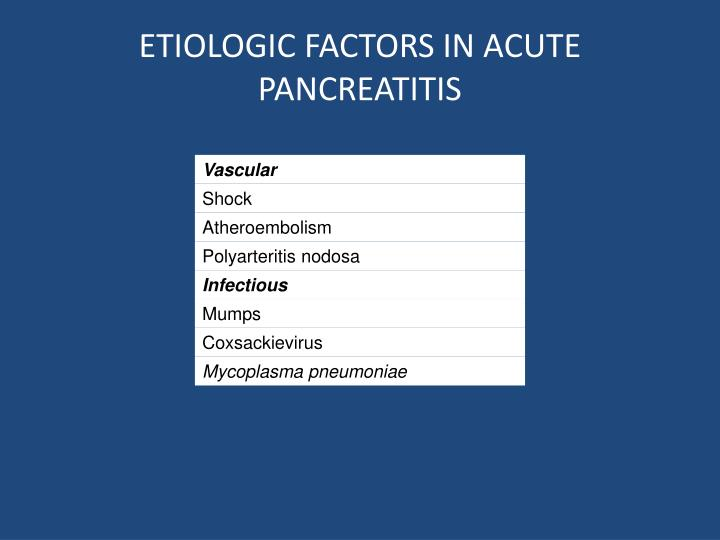 ETIOLOGIC FACTORS IN ACUTE PANCREATITIS
