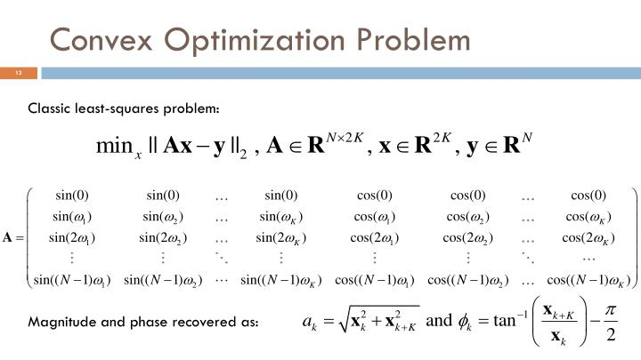 Convex Optimization Problem