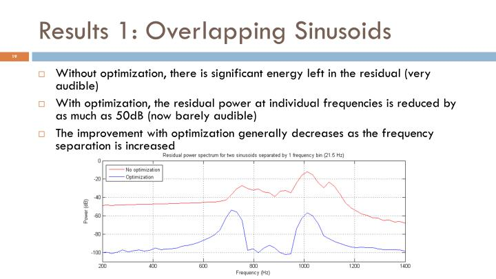 Results 1: Overlapping Sinusoids