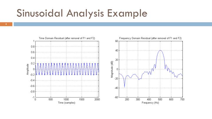 Sinusoidal Analysis Example