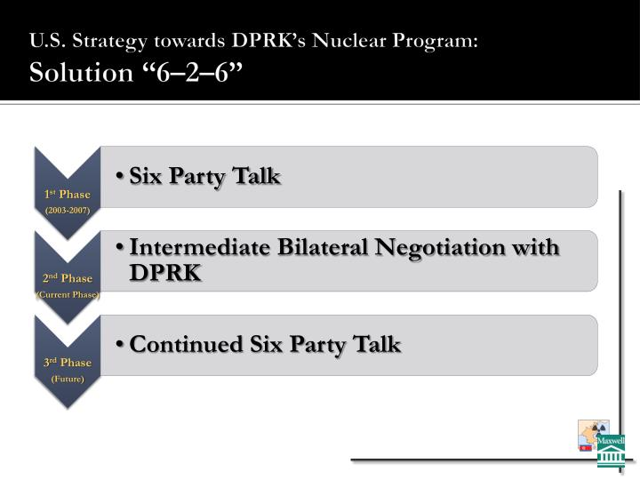U.S. Strategy towards DPRK's Nuclear Program: