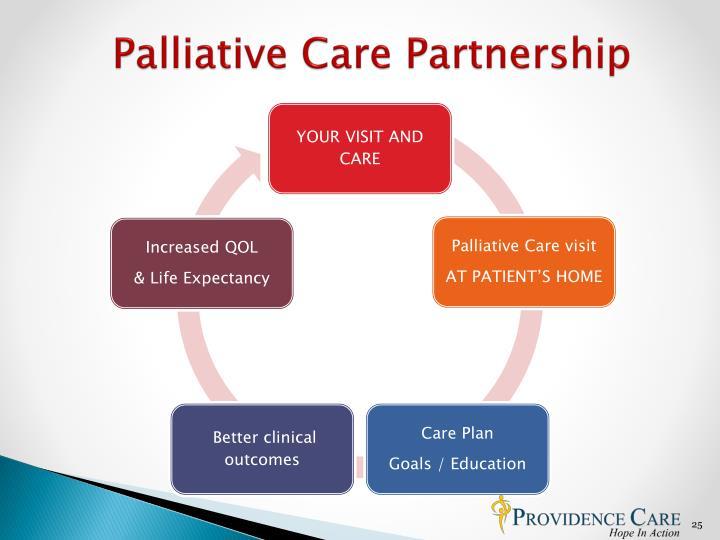 Palliative Care Partnership