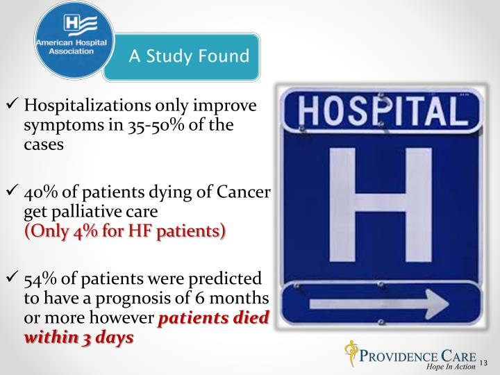 Hospitalizations only improve symptoms in 35-50% of the cases