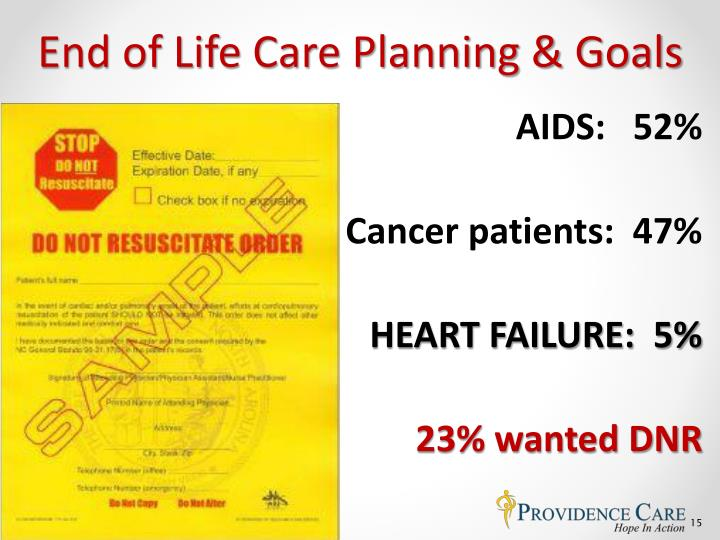 End of Life Care Planning & Goals