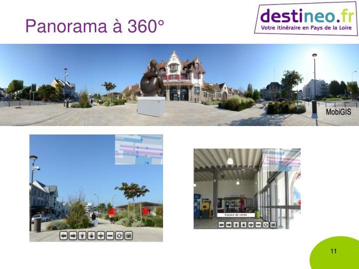 Panorama à 360°