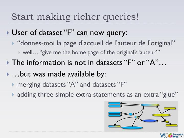 Start making richer queries!