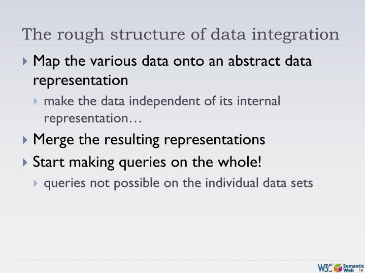 The rough structure of data integration