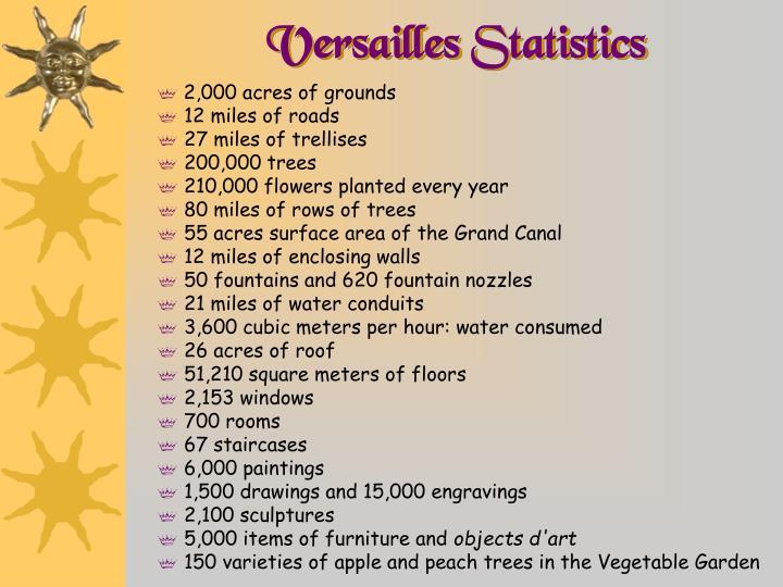 Versailles Statistics