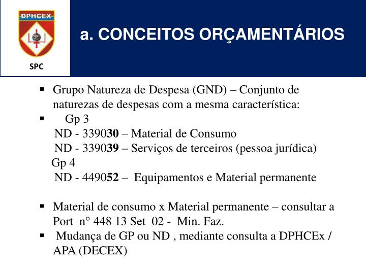 a. CONCEITOS ORÇAMENTÁRIOS