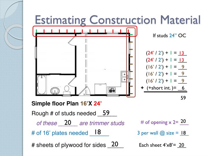 Estimating Construction Material