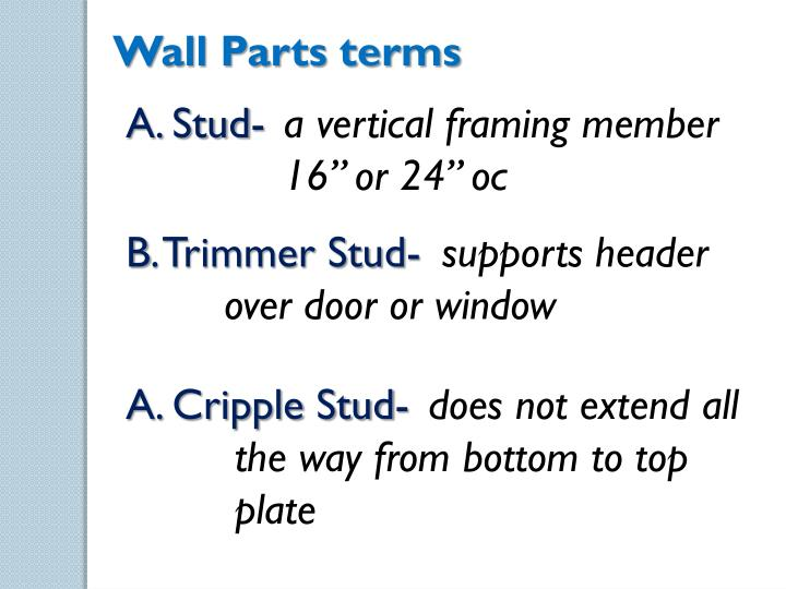 Wall Parts terms
