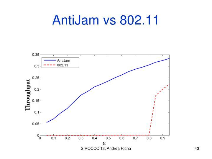 AntiJam vs 802.11