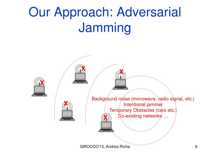 Our Approach: Adversarial Jamming