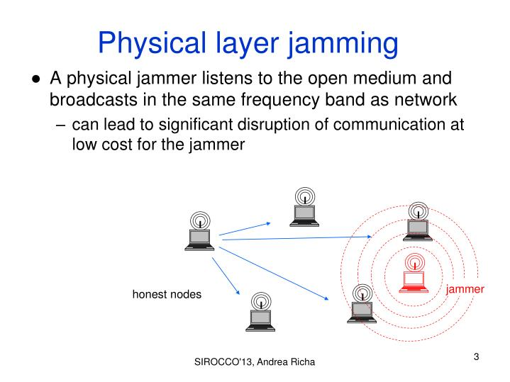 Physical layer jamming