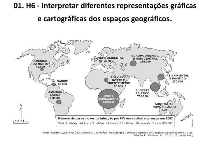 01. H6 - Interpretar diferentes representaes grficas e cartogrficas dos espaos geogrficos
