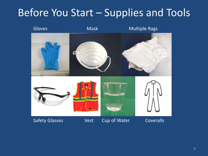 Before You Start – Supplies and Tools