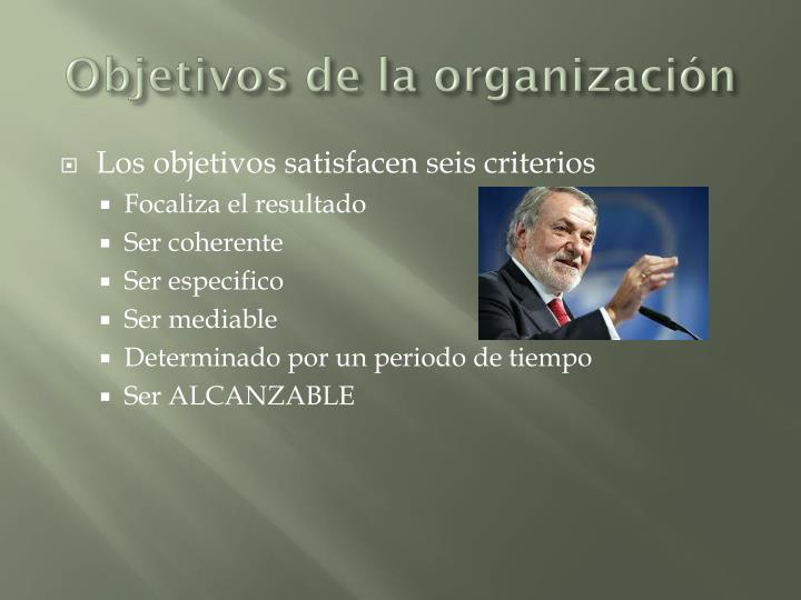 Objetivos de la organización