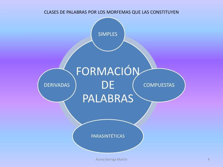 CLASES DE PALABRAS POR LOS MORFEMAS QUE LAS CONSTITUYEN