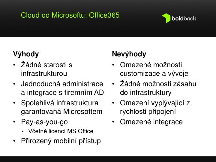 Cloud od Microsoftu: Office365
