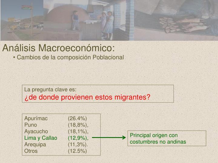 Análisis Macroeconómico: