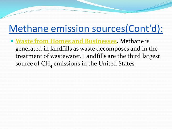 Methane emission sources(Cont'd):