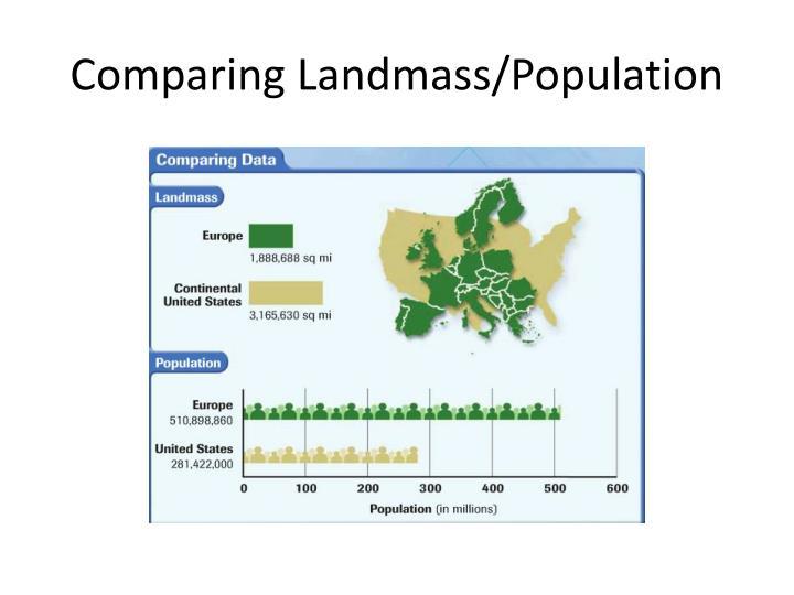 Comparing Landmass/Population