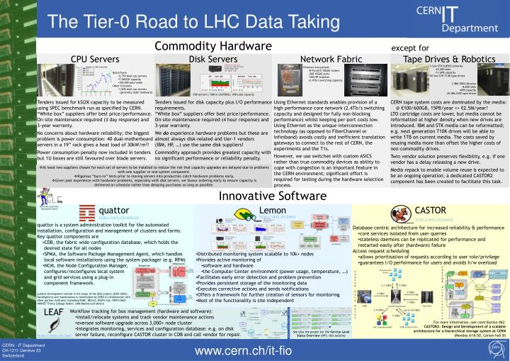 The Tier-0 Road to LHC Data Taking