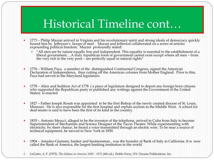 Historical Timeline cont…