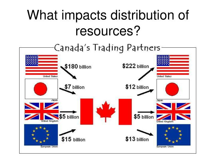 What impacts distribution of resources?