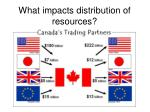what impacts distribution of resources2