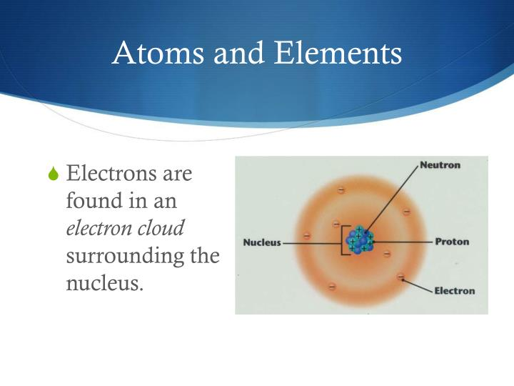 Atoms and Elements