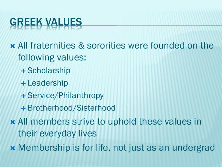 All fraternities & sororities were founded on the following values:
