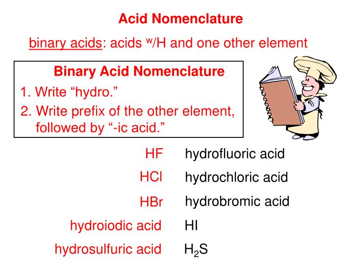 Binary Acid Nomenclature